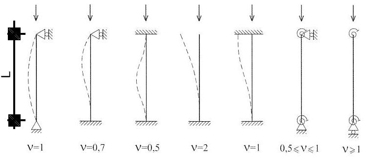 statikus hogy Biró Statika az tervezés